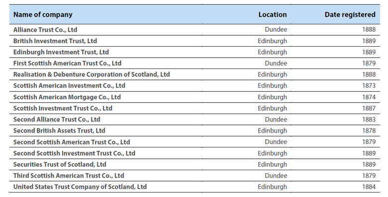 Table 5 Scottish Investment Trust Companies